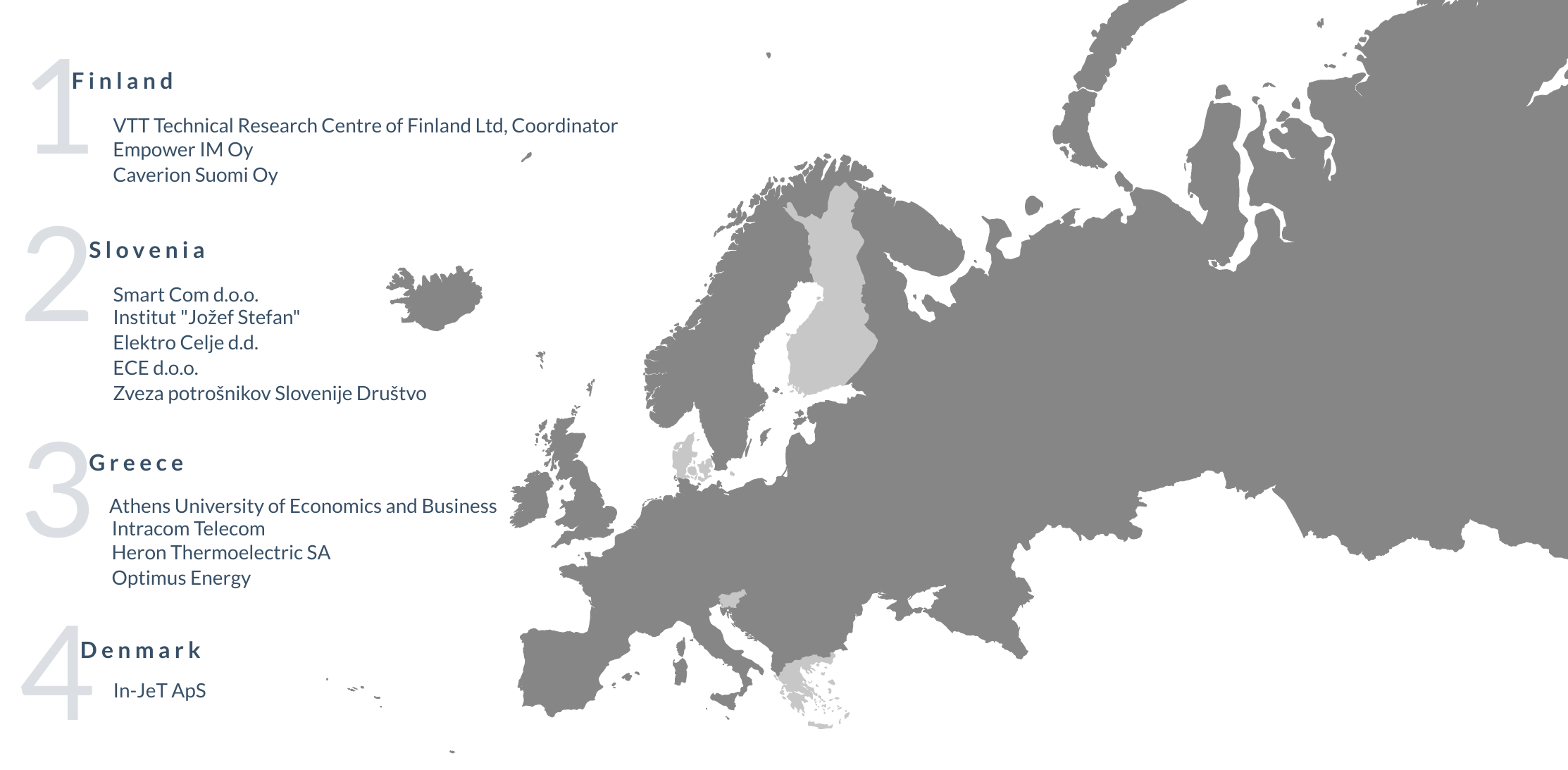 Map with project partners